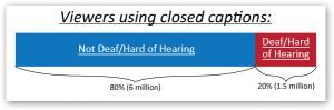 deaf-hoh-video-captioning-info-06